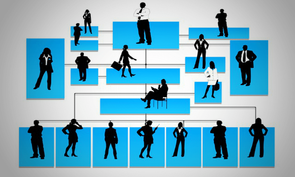 Importance of Organisational Structure