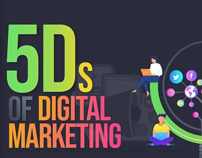 5 Ds Of Digital Marketing